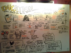 mEducation in graphic form